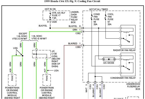 small resolution of port a cool evaporator fan wiring diagram