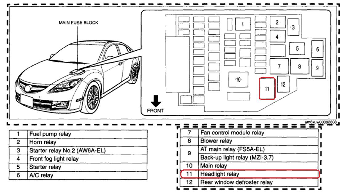 car headlight bulb diagram standard process flow symbols i cannot identify the relay, where is it located and ...