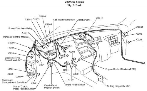 small resolution of original ecm how hard is it to install a ecm on a 2000