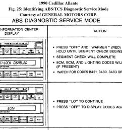 allante wiring diagram wiring library ramcharger wiring diagram allante wiring diagram [ 1344 x 853 Pixel ]