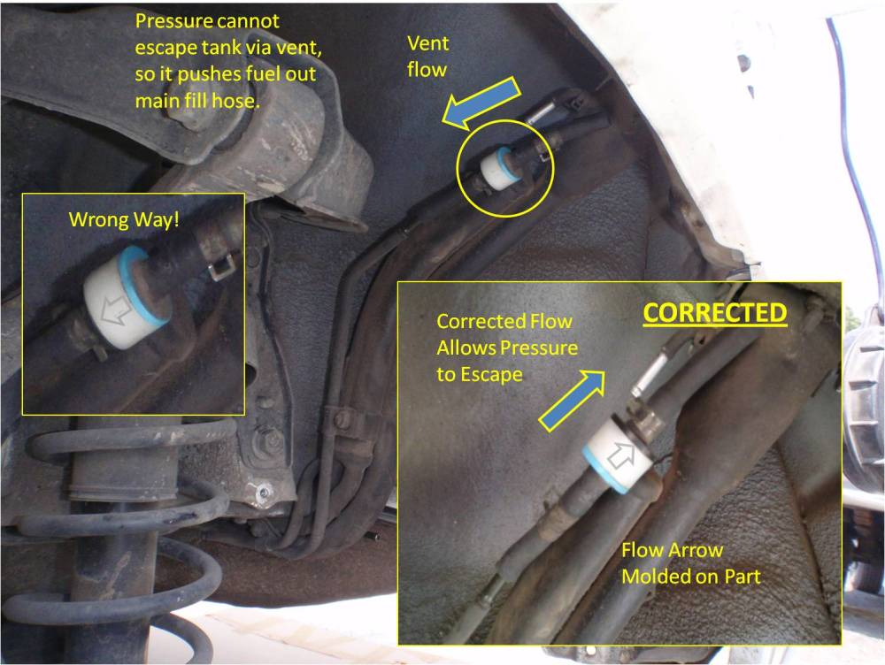 medium resolution of fuel filling problems when you go to put gas in it it spills out