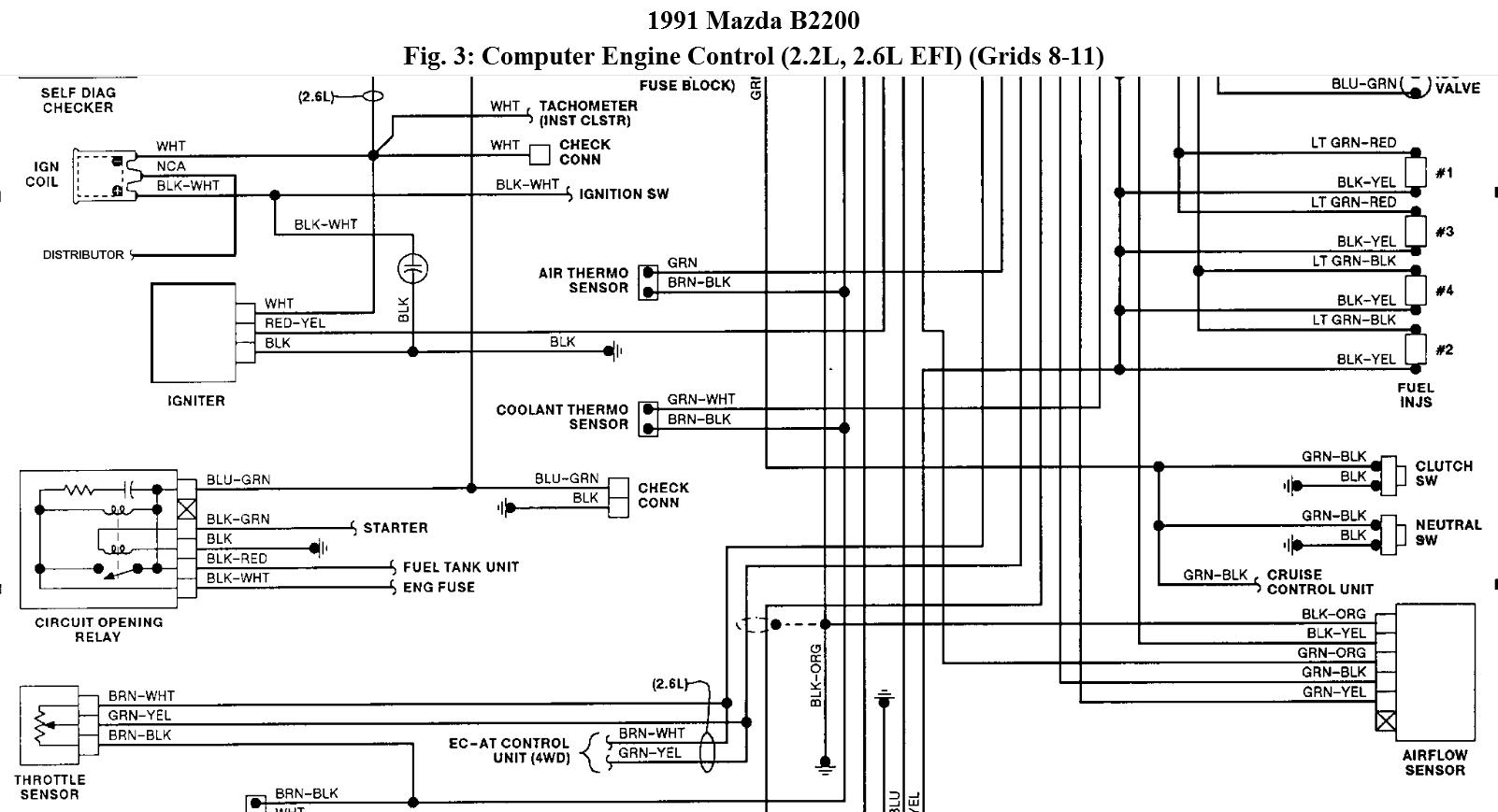 1987 mazda b2000 radio wiring diagram 2006 ford escape door 1991 b2200 engine auto
