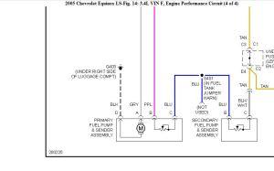 05 Equinox: Need Wiring Diagram for a 05 Equinox Fuel Pump