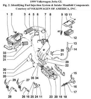 No Signal to Fuel Injectors: 1 1999 Jetta (gas) No Signal