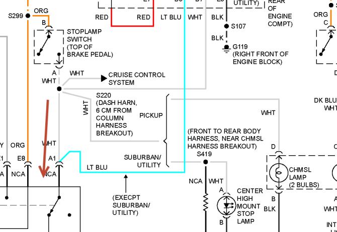 diagram 2000 gmc sierra tail light wiring diagram full
