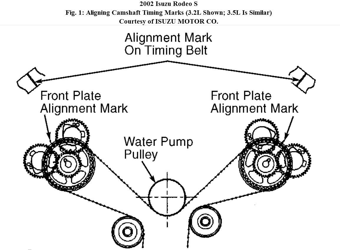 1999 isuzu rodeo timing belt 2