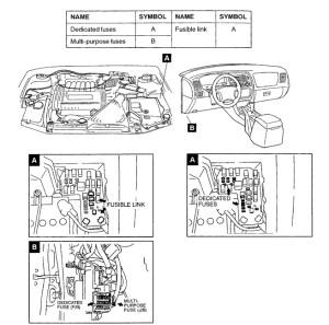 Mitsubishi Diamante Fuse Problem: Where Is the Fuse Box