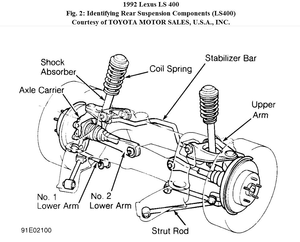 How to Replace Trailing Arm Bushing: Trailing Arm Bushing