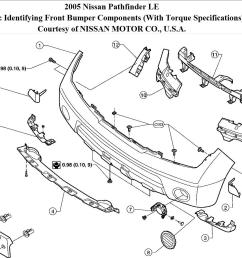 2003 nissan pathfinder front bumper diagram wiring diagram long how to replace headlight assembly on a [ 1348 x 885 Pixel ]