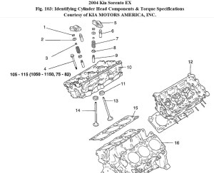 What Is the Head Bolt Tightening Sequence for a the Engine