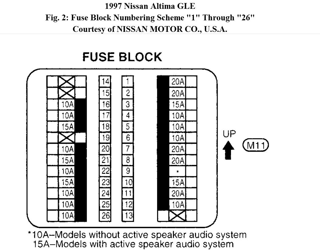DE38B1 Fuse Box 1999 Nissan Maxima | Wiring Resources