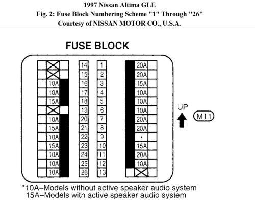 small resolution of 1993 nissan altima fuse box diagram wiring diagram sheet fuse box in 2009 nissan altima 1994