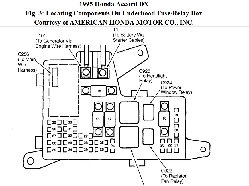 1995 Honda Fuse Relay Box : 25 Wiring Diagram Images