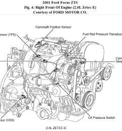 2002 ford focus zetec diagram wiring schematic zetec crate engine 2001 ford focus zx3 engine diagram [ 1137 x 807 Pixel ]