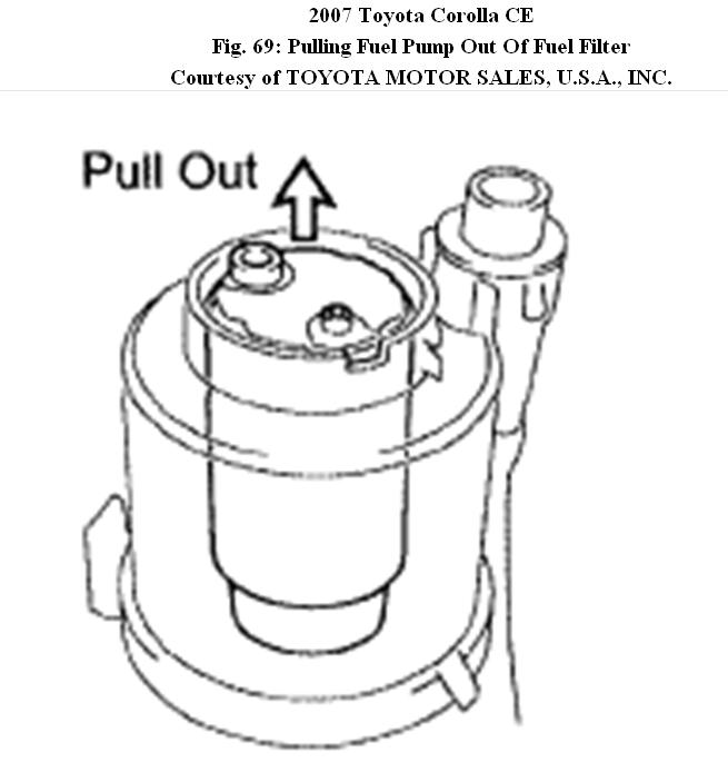 Need Information How to Change a Fuel Pump
