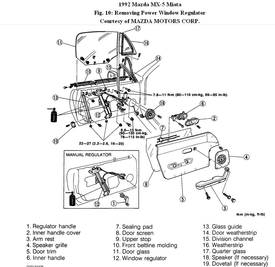 Service manual [1992 Mazda Mx 3 Blower Motor Removal