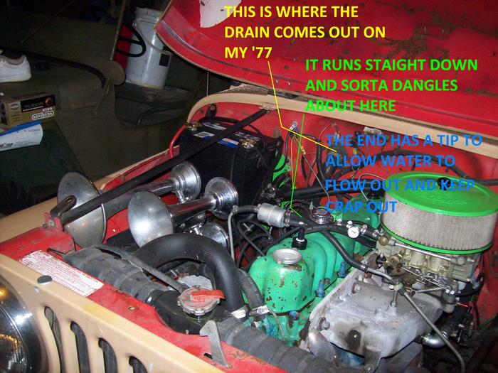1975 Jeep Cj5 Ignition Wiring Diagram I Have A Original 1990 Yj Jeep With A 4 2 Liter Straight