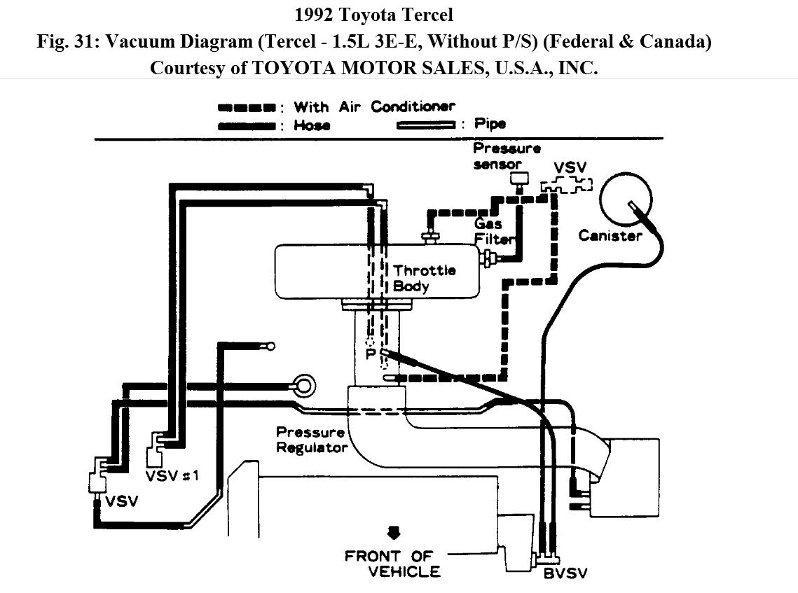 1983 Toyota Tercel Engine Diagram 1995 Toyota Tercel
