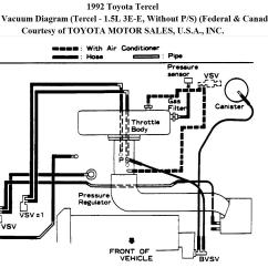 1983 Toyota Pickup Wiring Diagram Lion Life Cycle 89 Supra Diagrams And Fuse Box