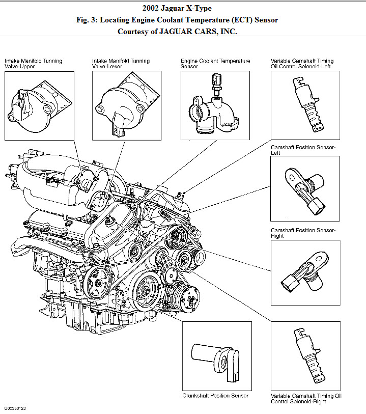 2002 Jaguar S Type Engine Diagram. Jaguar. Schematic