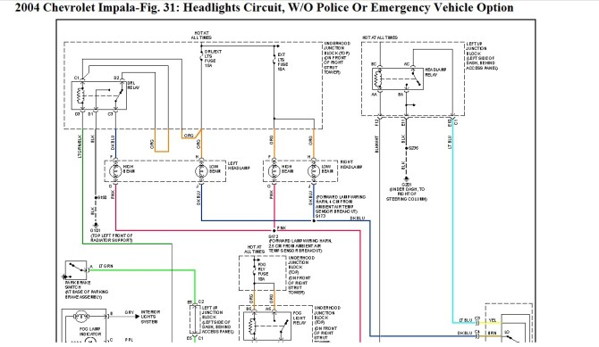 what are each wire color for the headlight wire harness