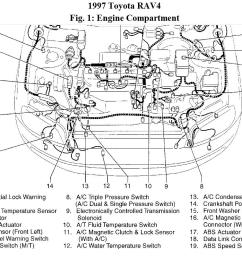 rav4 v6 engine diagram wiring diagram third level silhouette on a 2000 engine hoses 1996 toyota [ 1253 x 804 Pixel ]