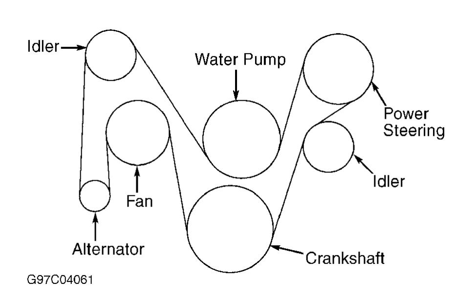 chevrolet schema moteur hyundai atos