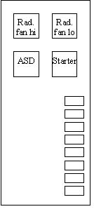 ASD Relay Switch: Where Would the ASD Relay Switch Be