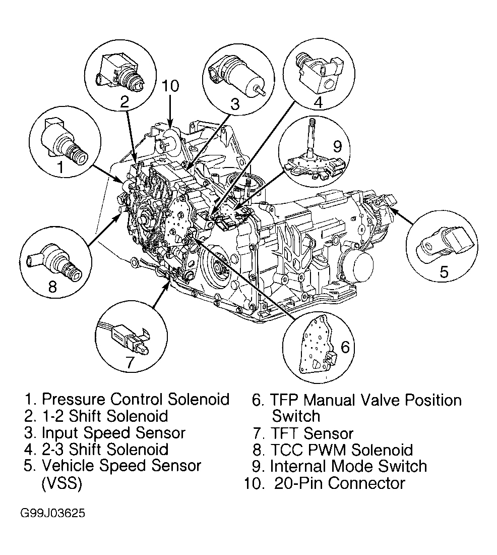 medium resolution of 99 oldsmobile intrigue transmission diagram product wiring diagrams u2022 hummer h3 3 5 engine 99 oldsmobile