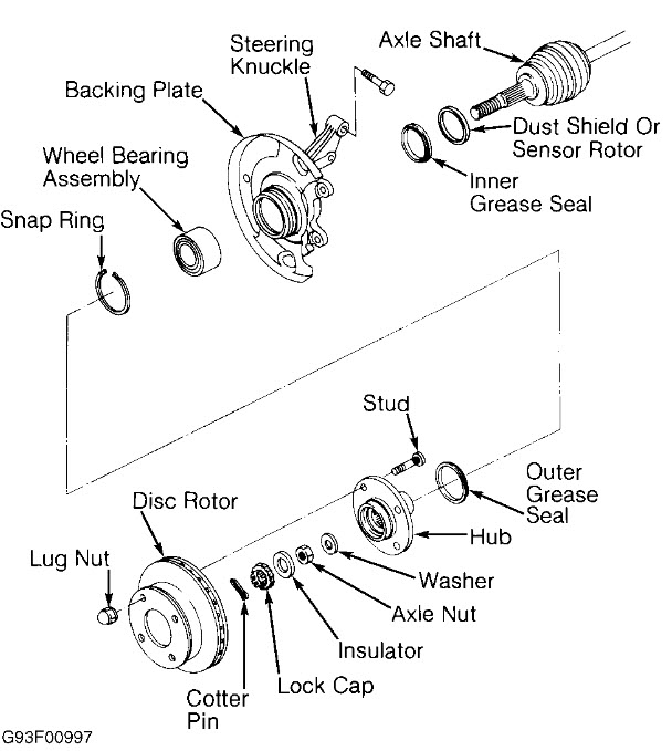 Service manual [1992 Nissan Sentra Removing Front Hub