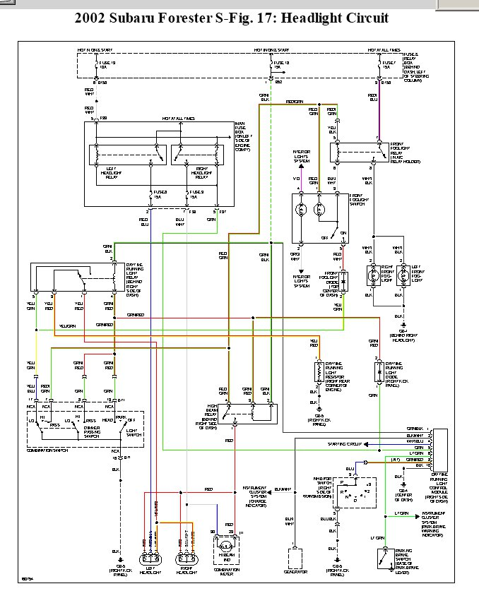 2003 subaru forester wiring diagram