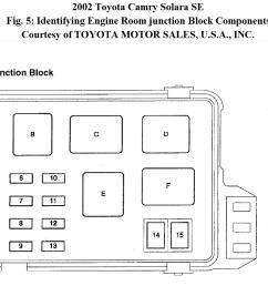 2008 toyota sienna fuse box location toyota auto fuse box diagram 2012 ford f350 fuse diagram [ 1245 x 785 Pixel ]