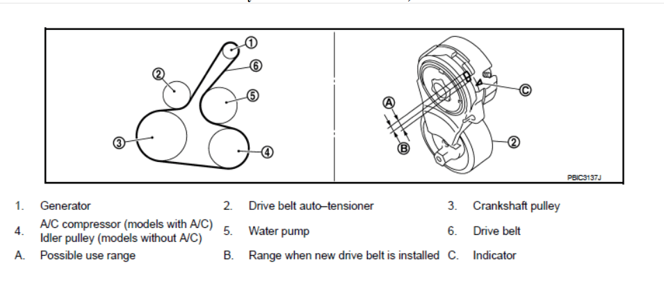 Diagram for Serpentine Belt Available?
