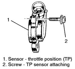 Tpi S10: Where Is the Throttle Position Sensor Located on
