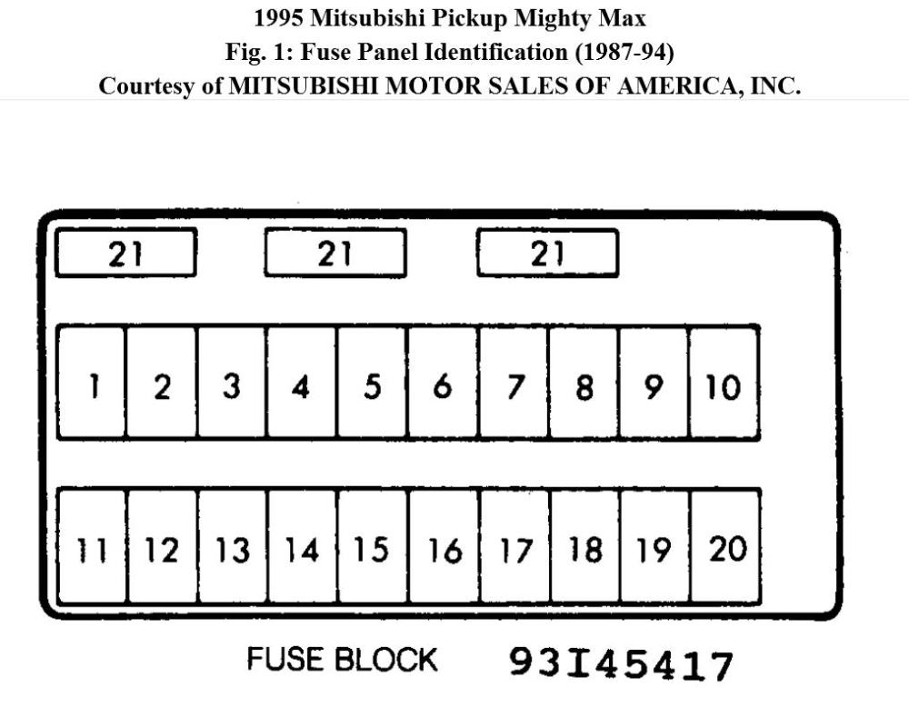 medium resolution of mitsubishi mirage 2001 fuse box diagram