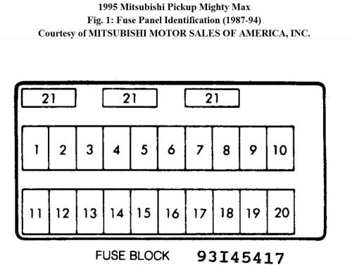 small resolution of mitsubishi mirage 2001 fuse box diagram
