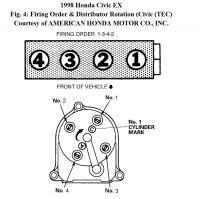 97 Honda Civic Engine Diagram 2000 Honda CR-V Engine ...