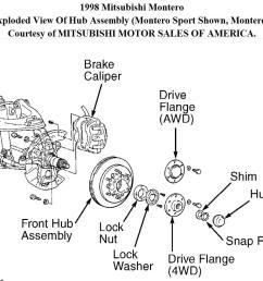 how do you change front wheel bearings on my v6 3 0 petrol shogun pajero front wheel bearing diagram [ 1138 x 815 Pixel ]