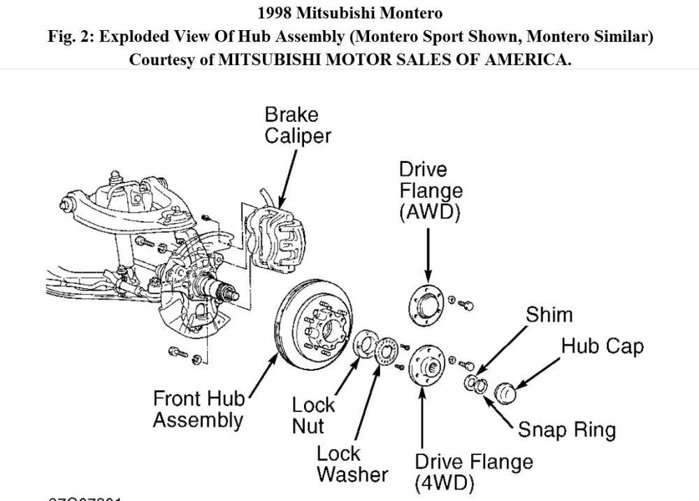 medium resolution of how do you change front wheel bearings on my v6 3 0 petrol shogun pajero front wheel bearing diagram