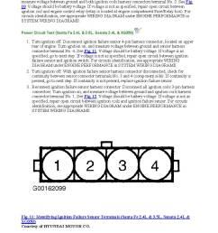 hyundai sonata ignition coil wiring diagram on hyundai sonata stereo wiring diagram hyundai sonata wire  [ 859 x 1111 Pixel ]