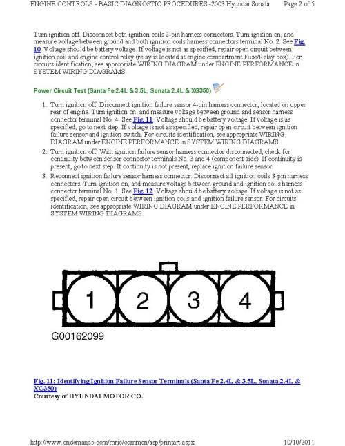 small resolution of  hyundai sonata ignition coil wiring diagram on hyundai sonata stereo wiring diagram hyundai sonata wire