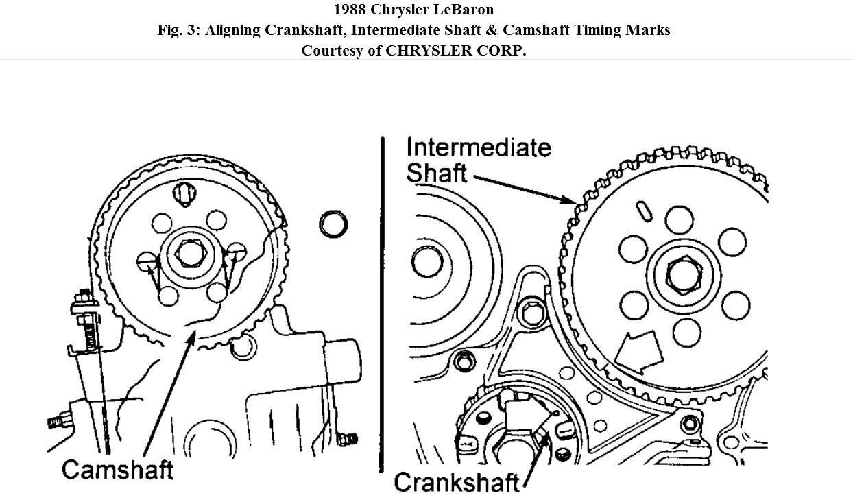 Engine Is 2.2 How to Replace Reliant Timing Belt