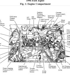 1995 ford aspire wiring diagram 1994 ford thunderbird 1992 ford thunderbird engine diagram 1995 ford thunderbird [ 1033 x 796 Pixel ]