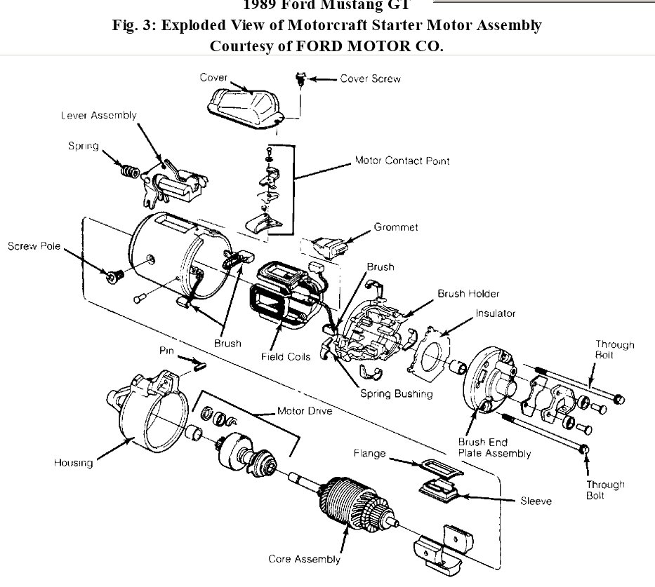 3 Bolt Ford Starter Diagram : 27 Wiring Diagram Images