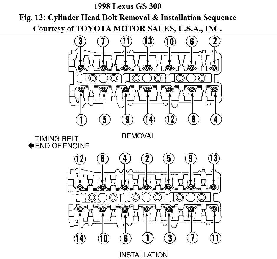 Well 1995 Jeep Wrangler Fuse Box Diagram Also 1993 1993