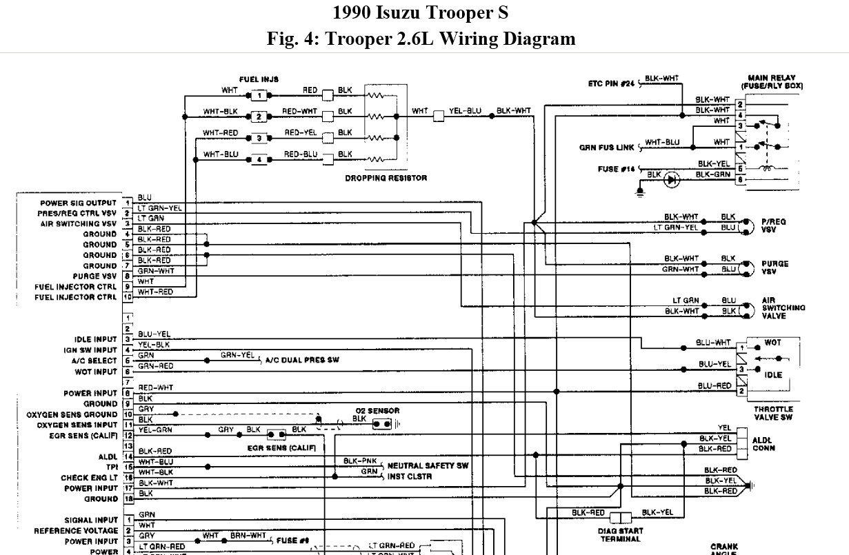 hight resolution of can you email me a diagram for the entire injector harness thumb 1995 isuzu pickup wiring