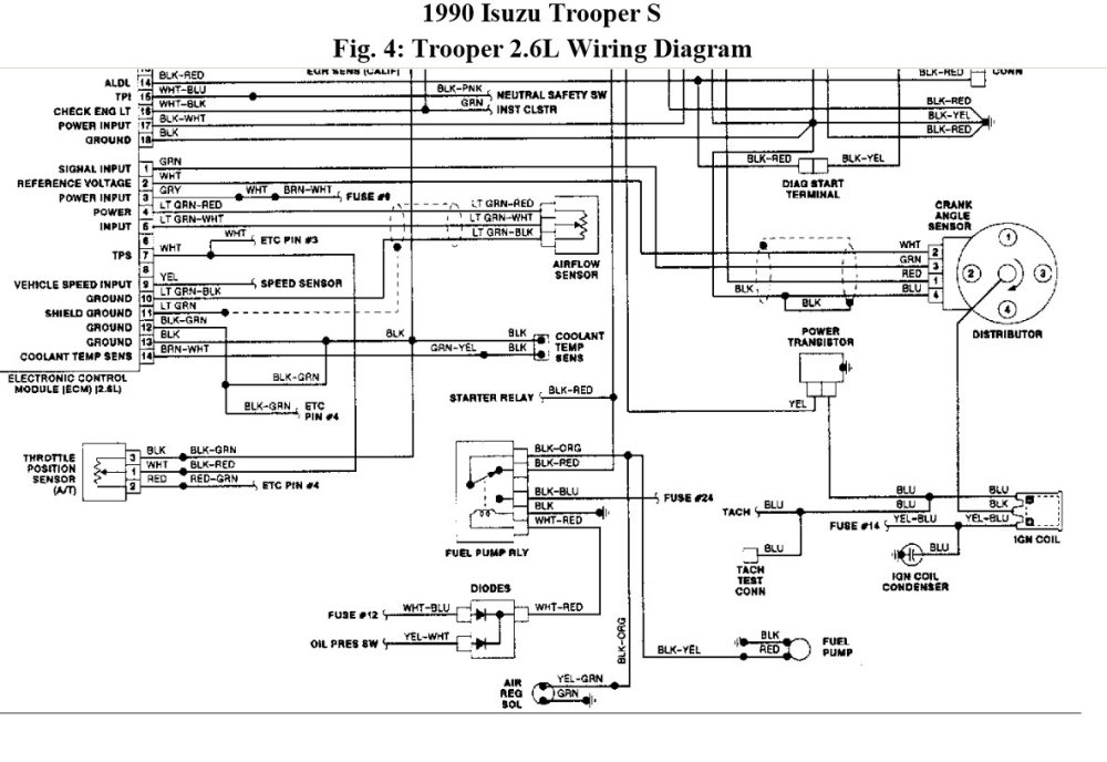 medium resolution of  isuzu trooper wiring diagram thumb can you email me a diagram for the entire injector harness