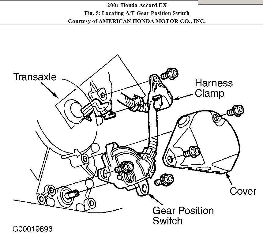 Transmission Is Slipping: This Is a 4 Cyl, Automatic I