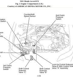 2001 honda accord transmission diagram 38 wiring diagram chevy 700r4 transmission wiring diagram hyundai transmission parts diagram [ 1080 x 804 Pixel ]