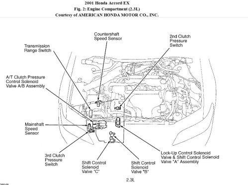 small resolution of 2001 honda accord transmission diagram 38 wiring diagram chevy 700r4 transmission wiring diagram hyundai transmission parts diagram